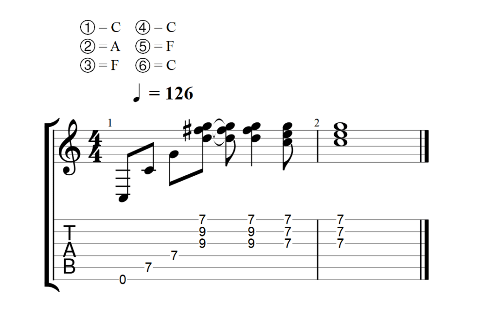 """notation and tablature of the Lydian cluster voicing rhythm figure played in Joe Satriani's """"Flying In A Blue Dream"""""""